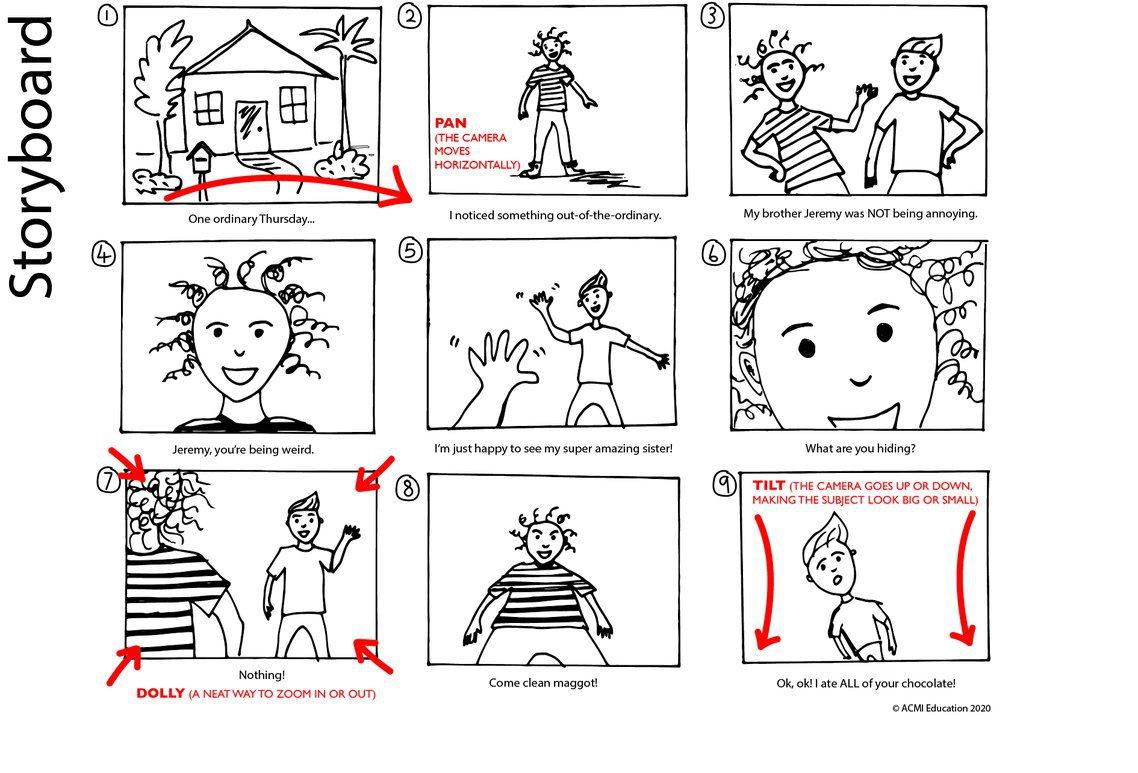 Jeremy's Lie Storyboard