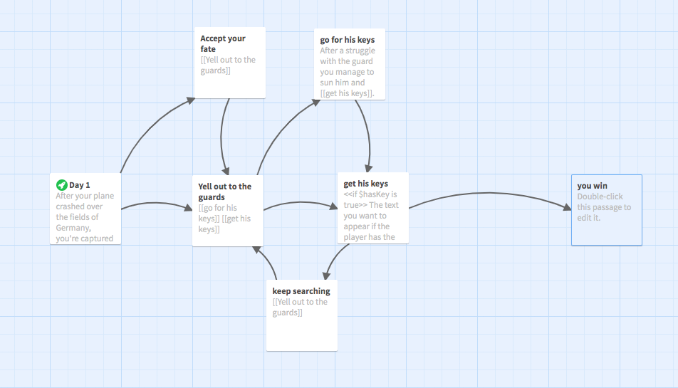 Twine outline