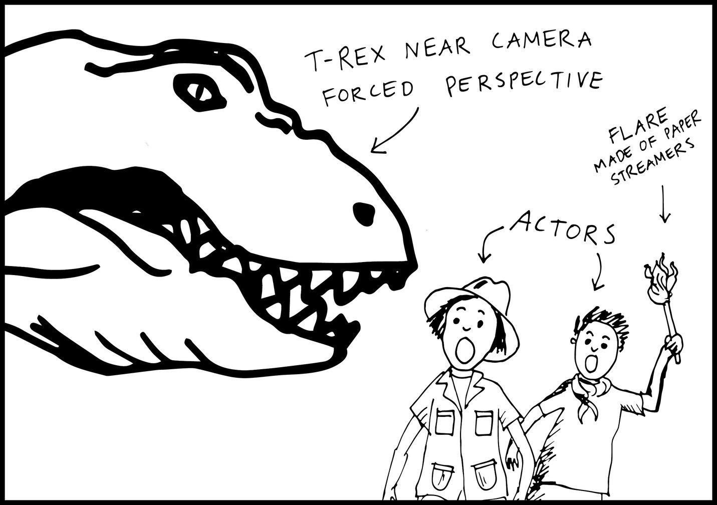 Storyboard for sweding 2